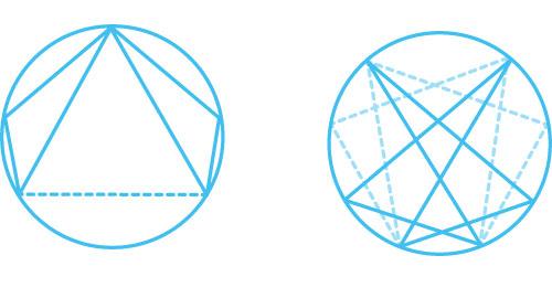 三角形と変性六角形
